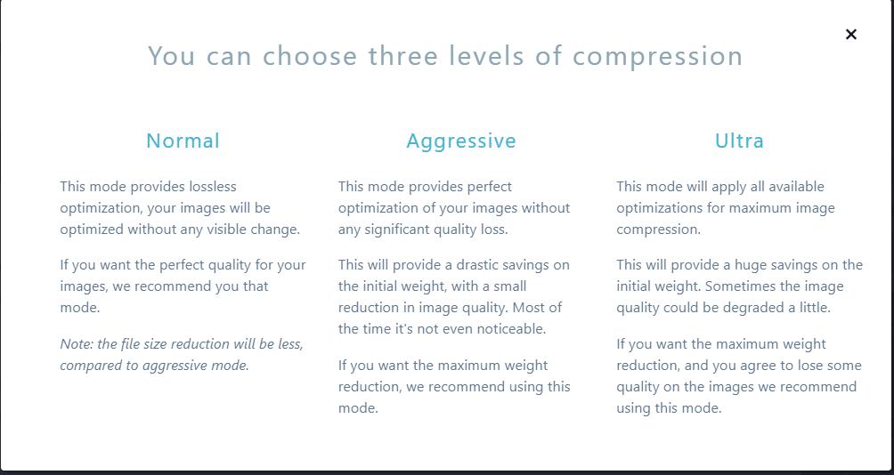 three levels of image compression - image optimizer
